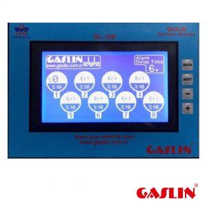 Gl-108 Gas Dedektor Control Panel 4-20 Ma