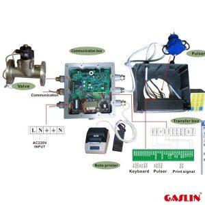 Elektronik Tank Akış Sayacı
